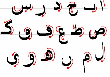 Art calligraphique arabe s est imposé grâce à l essence même de